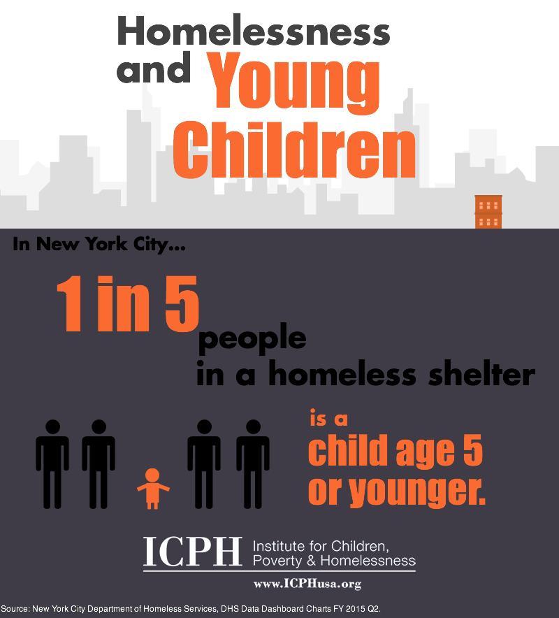 Children in shelter 1-2